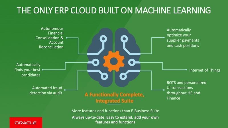 ERP & Supply Chain Cloud